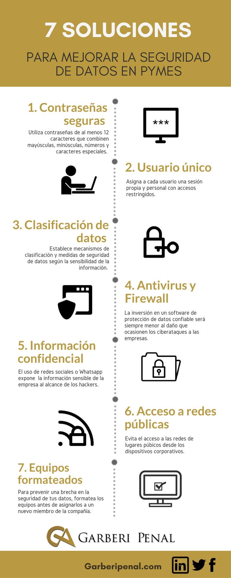 soluciones_seguridad_datos_pymes